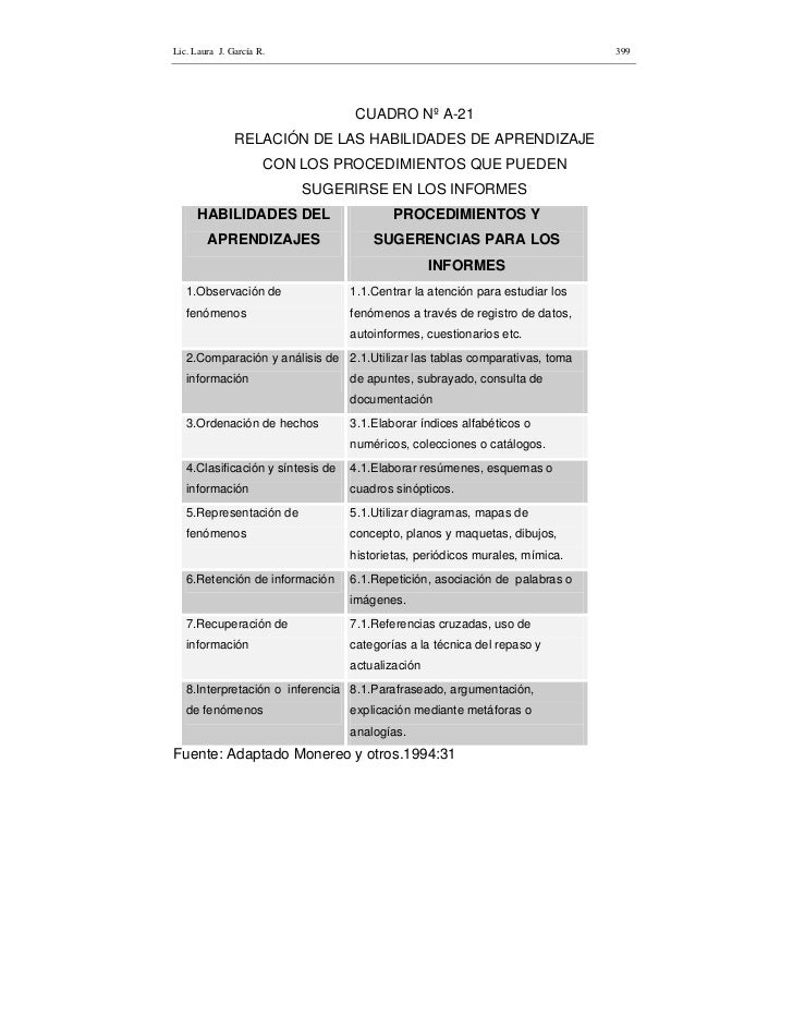 Lic. Laura J. García R.                                                        399                                        ...