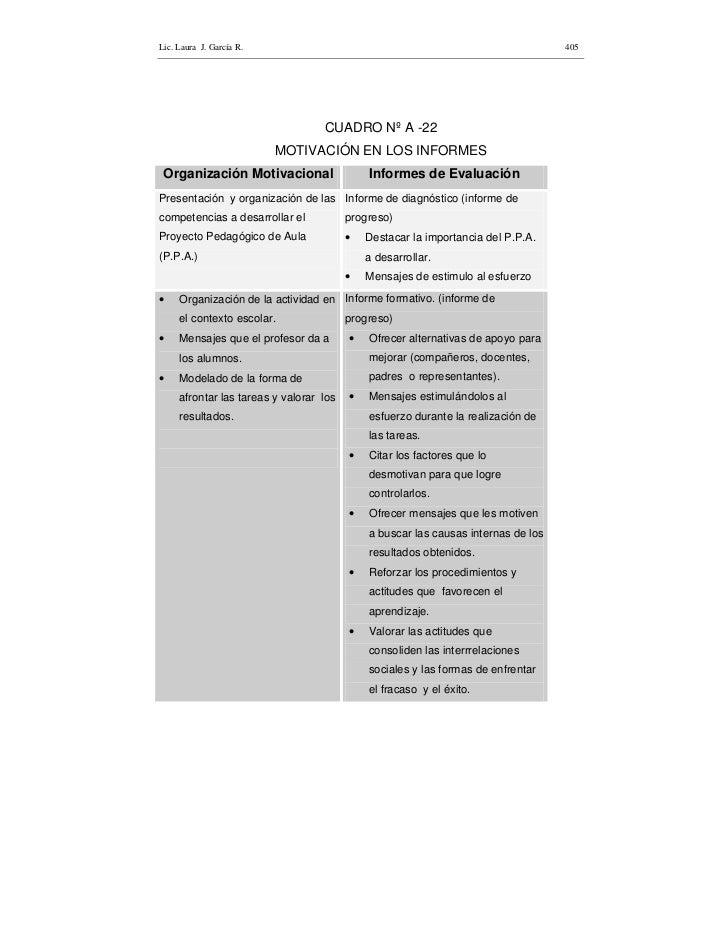 Lic. Laura J. García R.                                                            405                                    ...