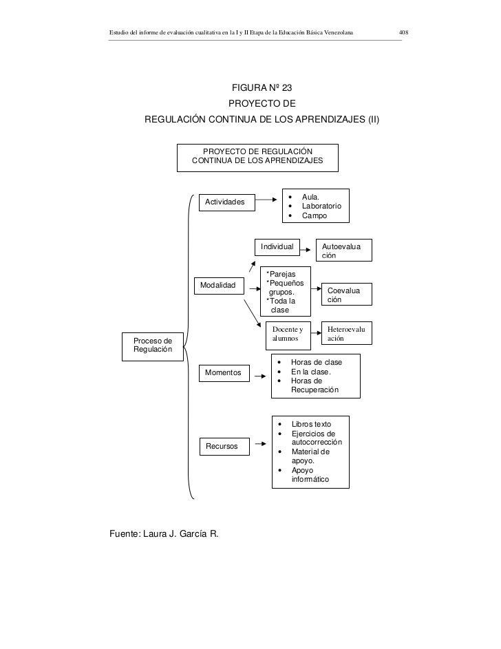 Estudio del informe de evaluación cualitativa en la I y II Etapa de la Educación Básica Venezolana   408                  ...