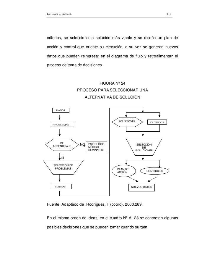 Lic. Laura J. García R.                                                       411     criterios, se selecciona la solución...
