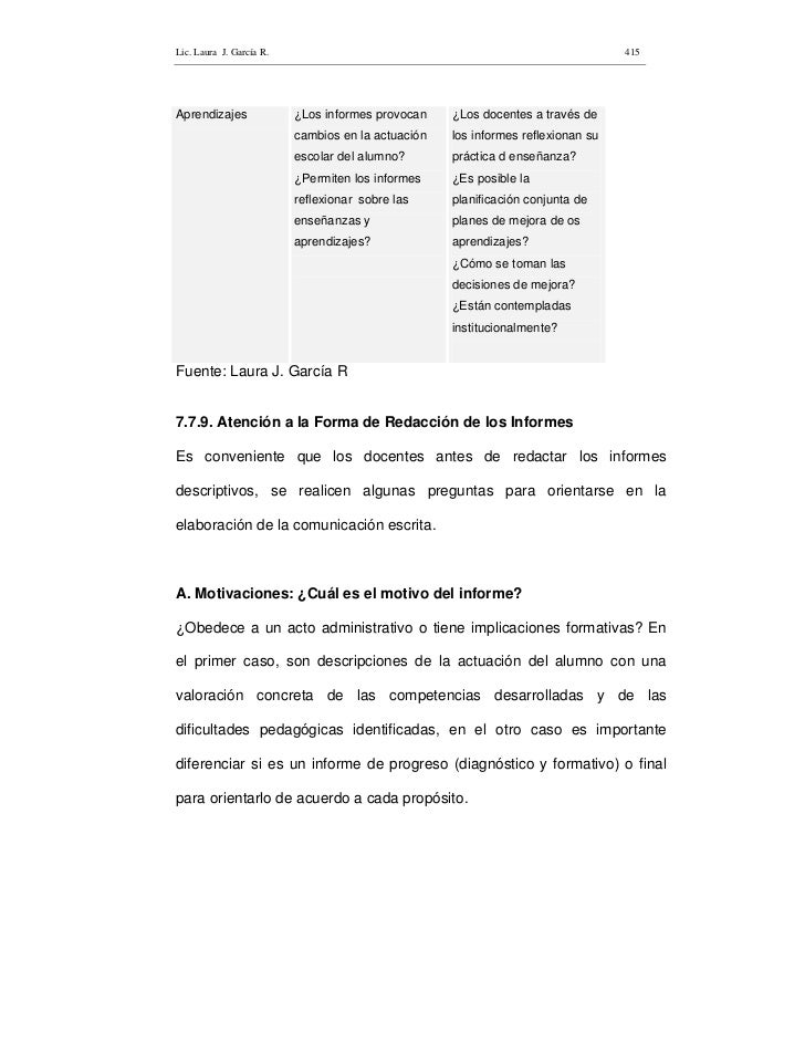 Lic. Laura J. García R.                                                           415     Aprendizajes              ¿Los i...