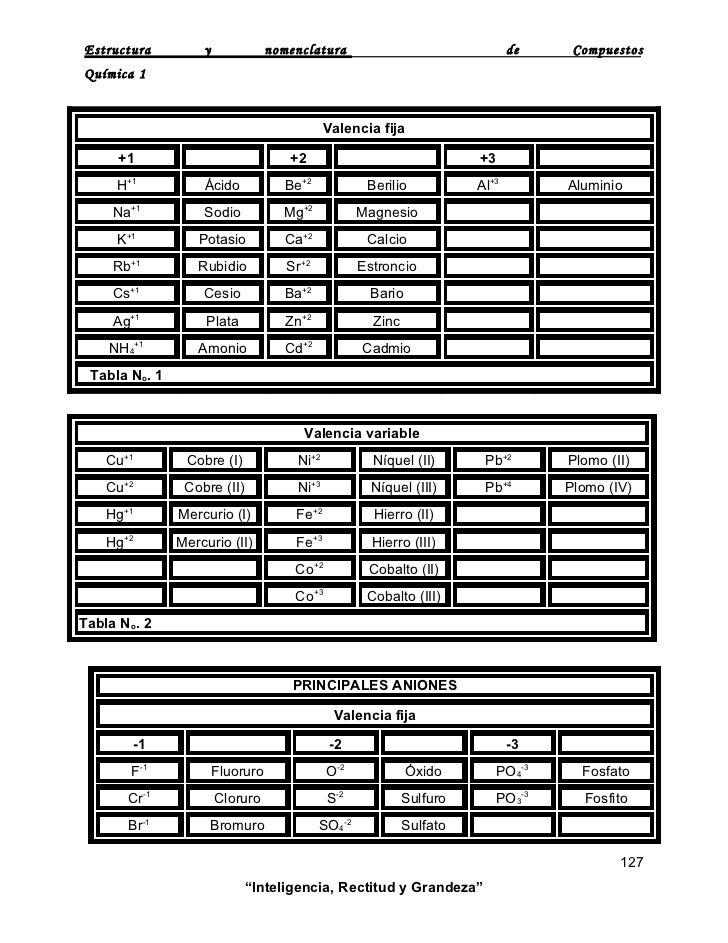 Estructura y nomenclatura de compuestos 5 urtaz Gallery