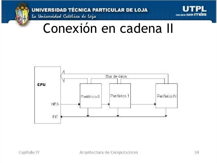 Arquitectura de computadores capitulo iv for Arquitectura de computadores