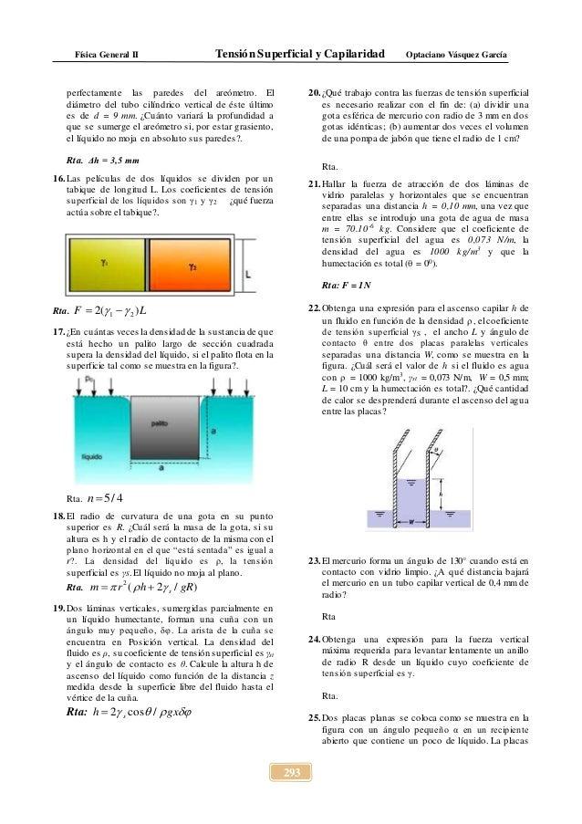 Capitulo iv. fisica ii. tensión superficial y capilaridad