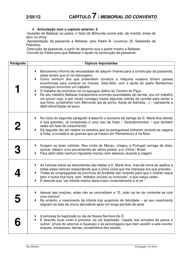 2/05/12                          CAPÍTULO        7   MEMORIAL DO CONVENTO                 Articulação com o capítulo ante...