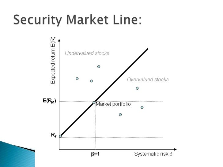 a security market line Noun security market line (plural security market lines) budget lines budget lines (operational lines and related technical and administrative assistance lines (ex- b a lines)) including headings: new lines need to be created (the names and numbers are only indicative): headings.