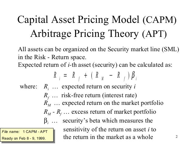 capital asset pricing essay Section e of the study guide for paper f9 contains several references to the capital asset pricing model (capm) this article introduces the capm and its components, shows how it can be used to estimate the cost of equity, and introduces the asset beta formula two further articles will look at.