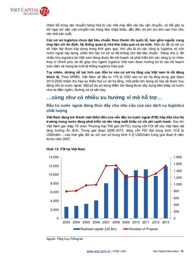 www.vcsc.com.vn | VCSC<GO> Viet Capital Securities | 13 HOLD chậm trễ trong vận chuyển hàng hóa từ các nhà máy đến các tàu...