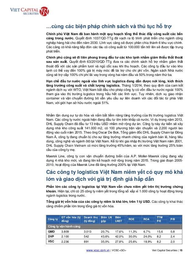 www.vcsc.com.vn | VCSC<GO> Viet Capital Securities | 15 HOLD …cùng các biện pháp chính sách và thủ tục hỗ trợ Chính phủ Vi...