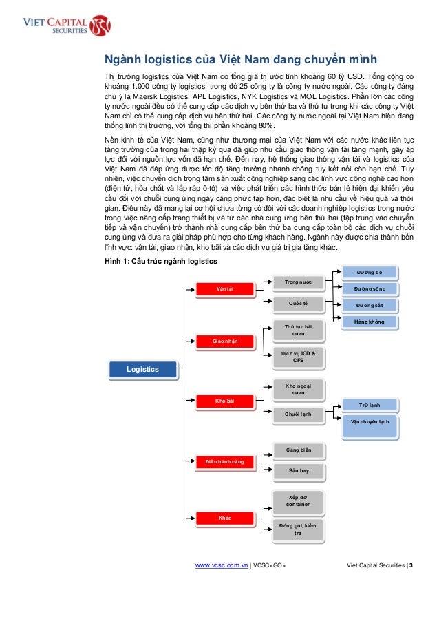 www.vcsc.com.vn | VCSC<GO> Viet Capital Securities | 3 HOLD Ngành logistics của Việt Nam đang chuyển mình Thị trường logis...