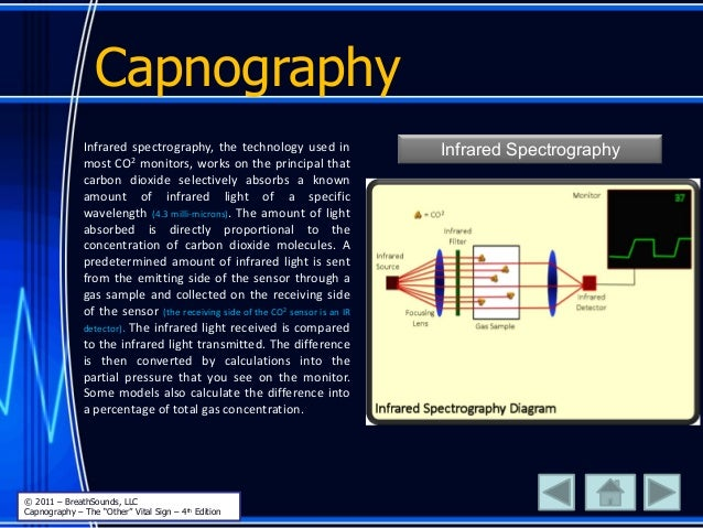 Capnography Infrared spectrography, the technology used in most CO2 monitors, works on the principal that carbon dioxide s...