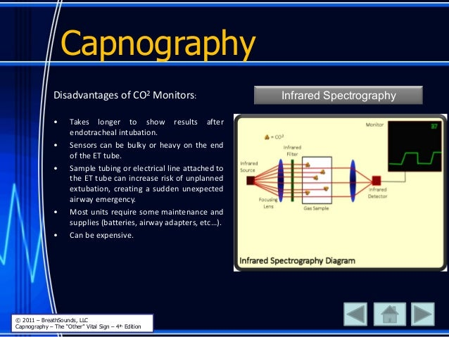 Capnography Disadvantages of CO2 Monitors: • Takes longer to show results after endotracheal intubation. • Sensors can be ...