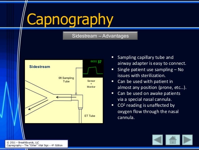Capnography Sidestream – Advantages  Sampling capillary tube and airway adapter is easy to connect.  Single patient use ...