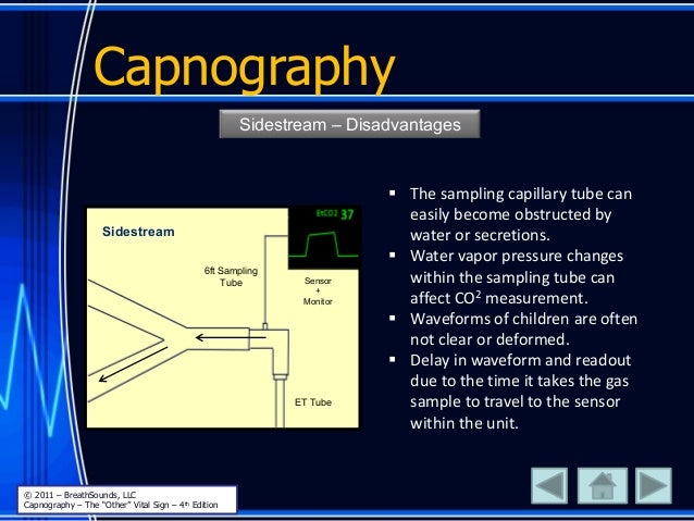 Capnography Sidestream – Disadvantages  The sampling capillary tube can easily become obstructed by water or secretions. ...