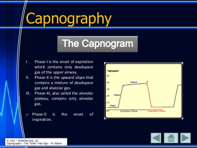 Capnography I. Phase-I is the onset of expiration which contains only deadspace gas of the upper airway. II. Phase-II is t...
