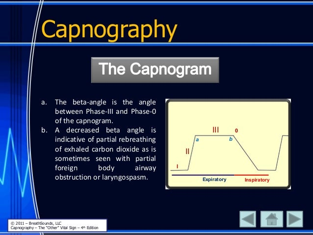 Capnography a. The beta-angle is the angle between Phase-III and Phase-0 of the capnogram. b. A decreased beta angle is in...
