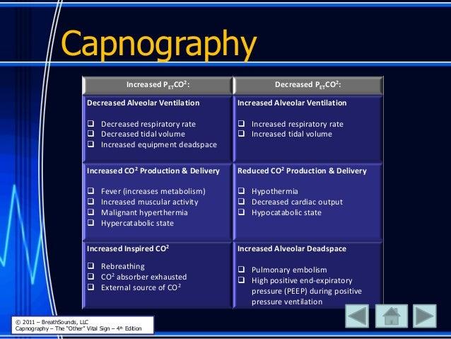Capnography Increased PETCO2: Decreased PETCO2: Decreased Alveolar Ventilation  Decreased respiratory rate  Decreased ti...