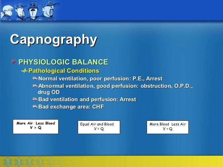 Capnography PHYSIOLOGIC BALANCE     Pathological Conditions          Normal ventilation, poor perfusion: P.E., Arrest     ...