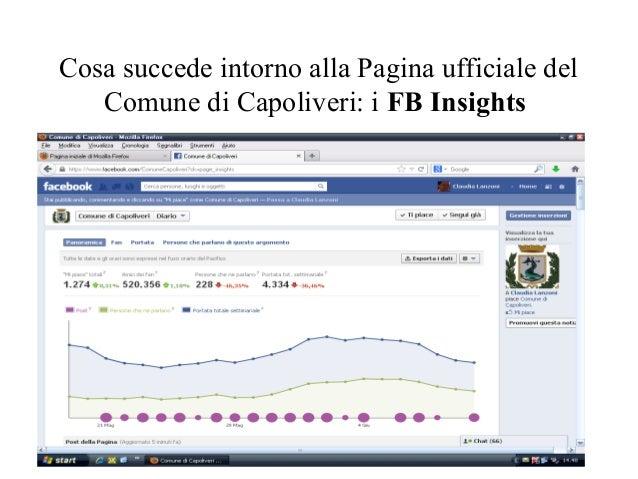 Cosa succede intorno alla Pagina ufficiale del  Comune di Capoliveri: i FB Insights