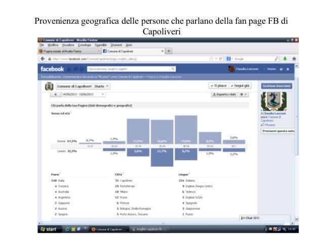 Provenienza geografica delle persone che parlano della fan page FB di  Capoliveri