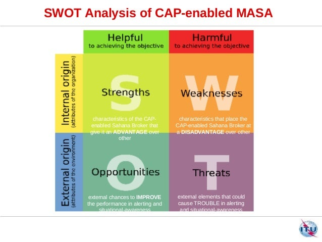 all enabled here situational or swot Swot is an acronym for strengths, weaknesses, opportunities and threats swot analysis is the most renowned tool for audit and analysis of the overall strategic position of the business and its environment.