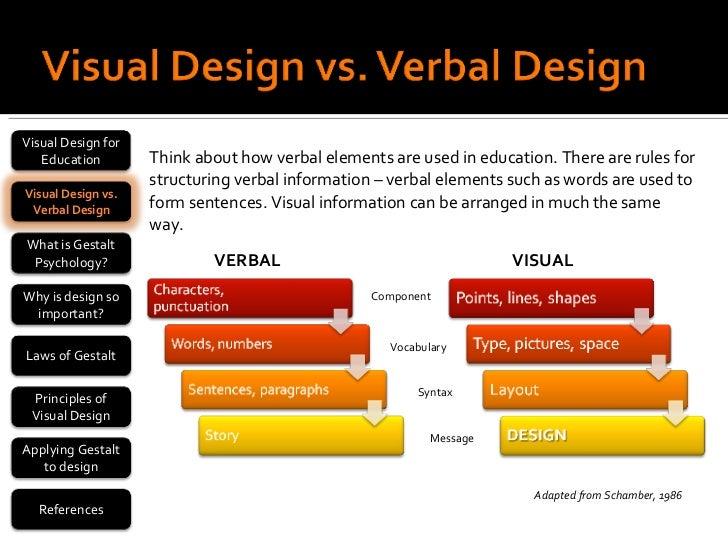 Gestalt Laws and Design Slide 3
