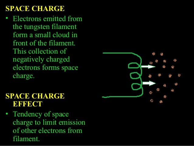 production of x rays generators