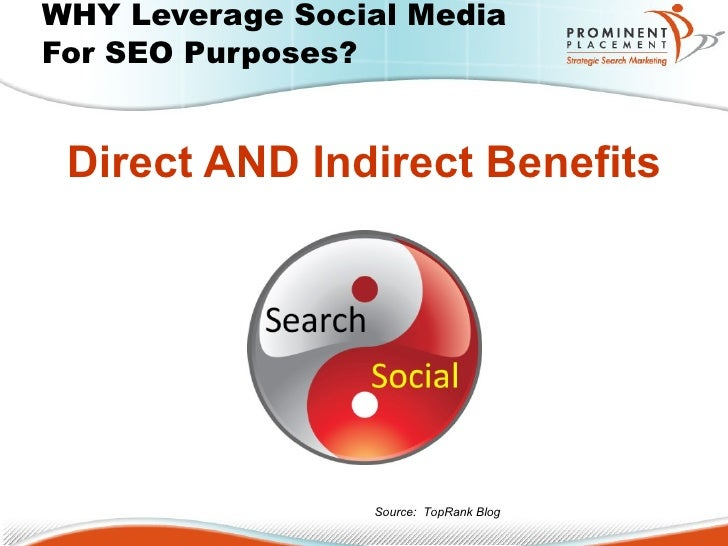 Leveraging Social Media for SEO (Search Engine Optimization) slideshare - 웹