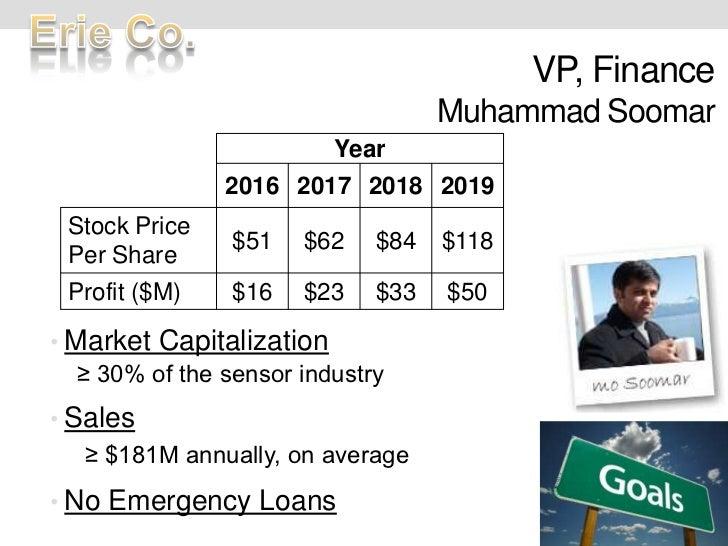 VP, FinanceMuhammad Soomar<br />Market Capitalization<br />≥ 30% of the sensor industry<br />Sales<br />≥ $181M annually, ...