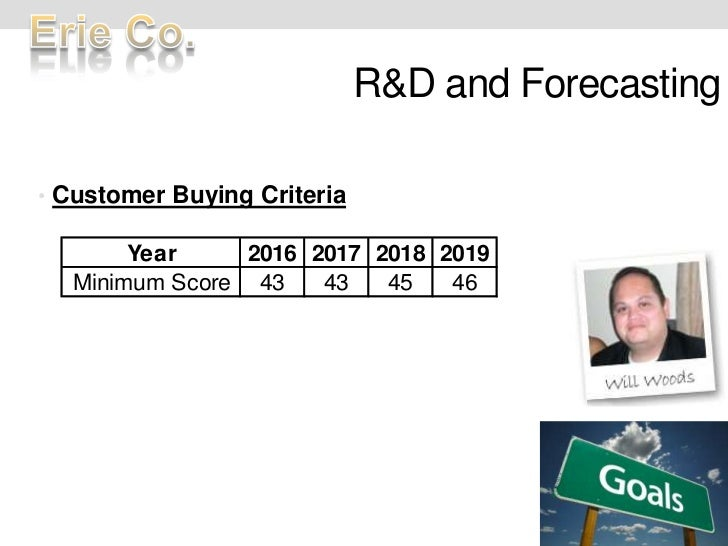 R&D and Forecasting<br />Customer Buying Criteria<br />