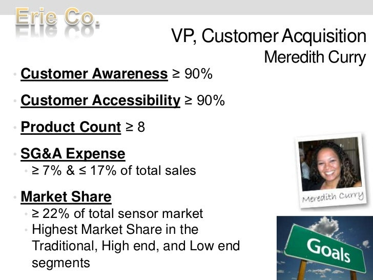 Solution: Reposition to High segment</li></li></ul><li>VP, Customer AcquisitionMeredith Curry<br />Customer Awareness≥ 90%...