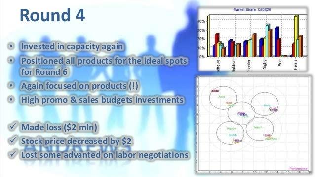 Capsim Andrews Results Presentation