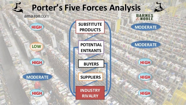five force analysis for amazon Ebusiness individual assignment chong lok yee 53082125 t12 method 1 only porter s five forces model for amazon the threat of new entrants the threat of new.