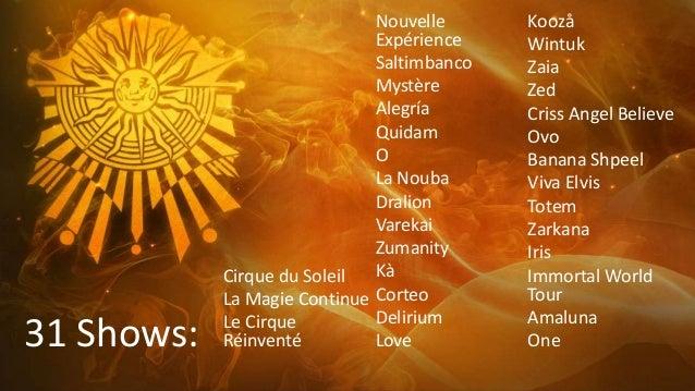 Cirque du soleil porters five forces