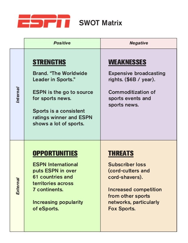 Espn swot matrix espn swot matrix threats subscriber loss cord cutters and cord shavers increased competition from sciox Gallery