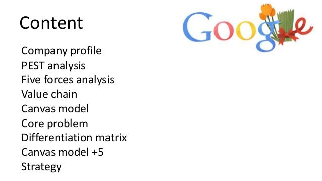 google s business level strategies Business, economics & management strategic management  and citation  counts are estimated and are determined automatically by a computer program.