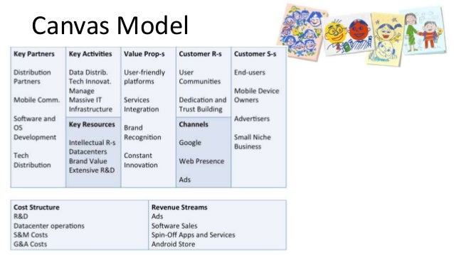business model and strategy The presentation about costco case study in the link below.
