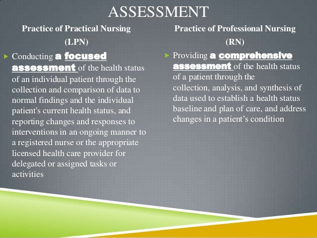 mn nurse practice act lpn scope of practice, Human Body