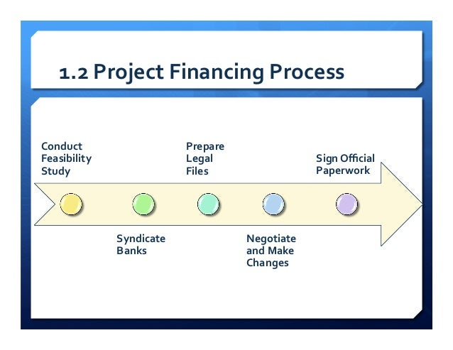 feasibility report on ipos and the process A feasibility report would be needed to be done especially on projects that have risks associated with it a feasibility report needs to be comprehensive and should cover all the necessary aspects related to the implementation of the idea.