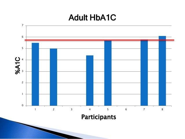  Location: Saltville, VA  Participants: ◦ Active community members ◦ Ex: pastor, teachers, coaches  Duration: 1 hour co...