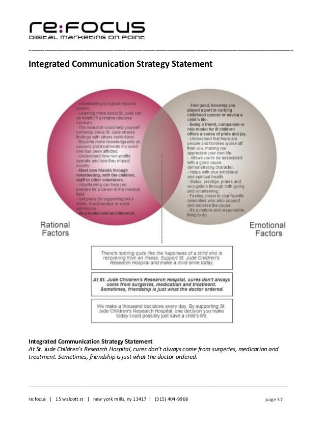 integrated marketing communication imc plan at restaurant I just may be the world's biggest integrated marketing communications proponent for years i have preached the need and importance for delivering an integrated message to consumers across.