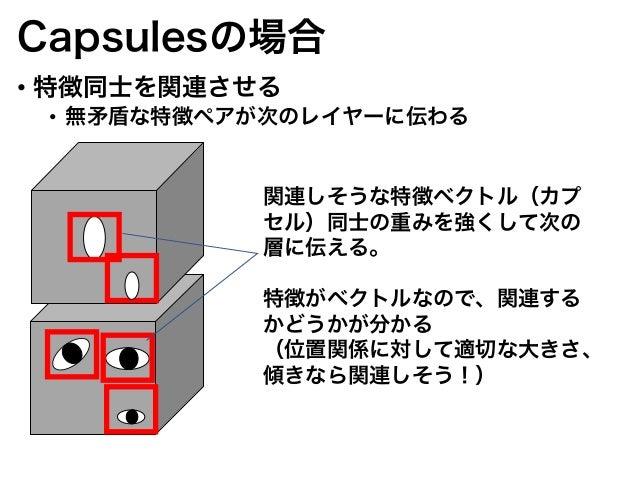 dynamic routing between capsules