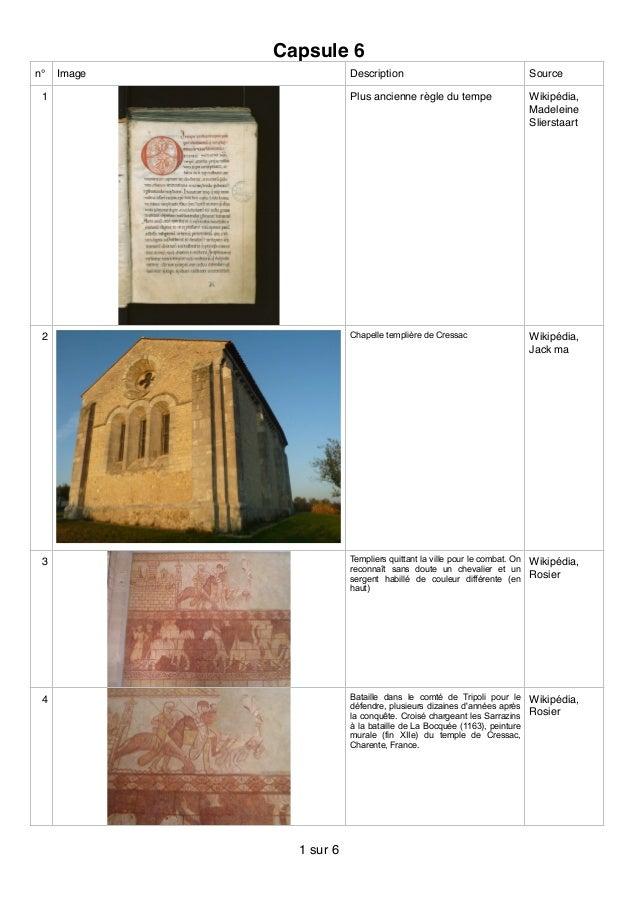 Capsule 6 n° Image Description Source 1 Plus ancienne règle du tempe Wikipédia, Madeleine Slierstaart 2 Chapelle templière...