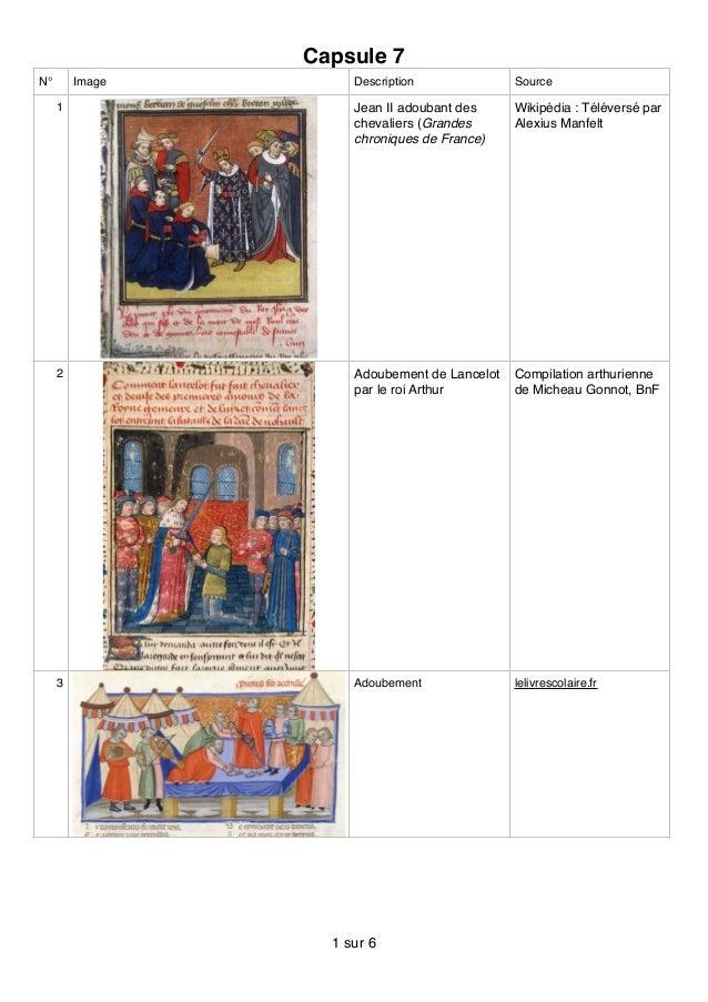 Capsule 7 N° Image Description Source 1 Jean II adoubant des chevaliers (Grandes chroniques de France) Wikipédia : Téléver...