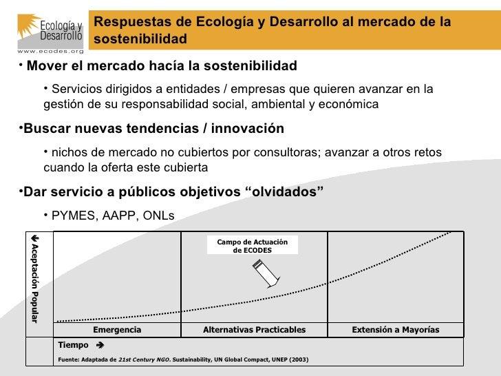 Respuestas de Ecología y Desarrollo al mercado de la sostenibilidad <ul><li>Mover el mercado hacía la sostenibilidad  </li...