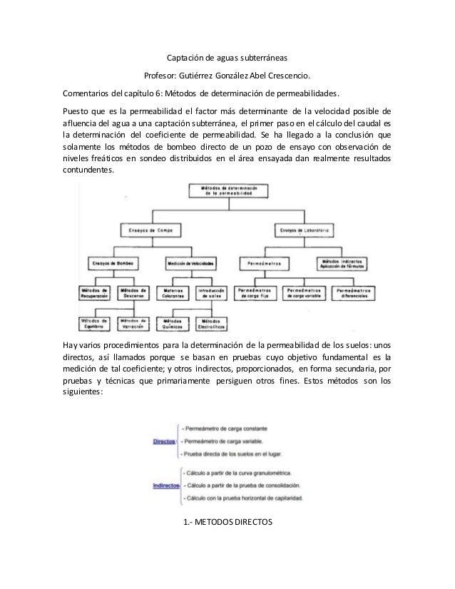 Captación de aguas subterráneas Profesor: Gutiérrez González Abel Crescencio. Comentarios del capítulo 6: Métodos de deter...