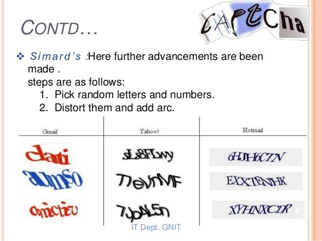 CONTD…  Simard's :Here further advancements are been made . steps are as follows: 1. Pick random letters and numbers. 2. ...