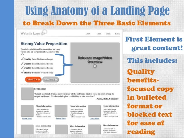 The 3 Basic Elements Of Software Lead Generation Landing Page By Capt