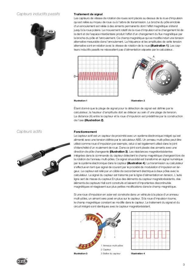 3 Capteurs inductifs passifs Traitement de signal Les capteurs de vitesse de rotation de roues sont placés au dessus de la...