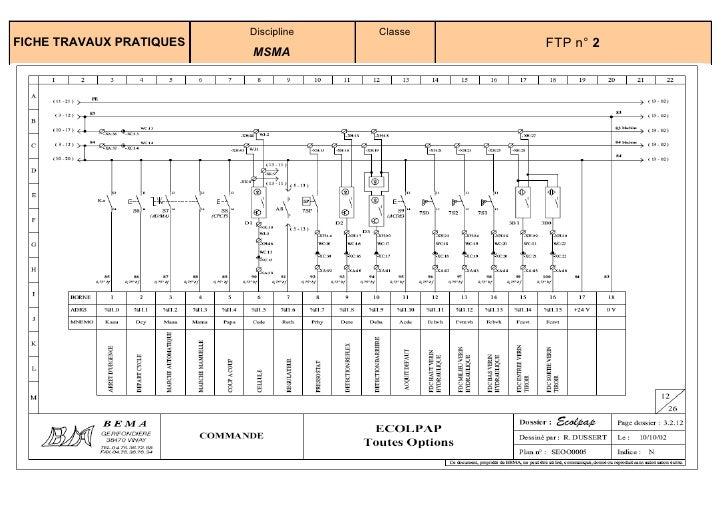 Discipline   Classe FICHE TRAVAUX PRATIQUES                         FTP n° 3                           MSMA